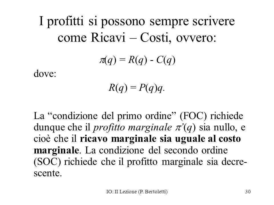 IO: II Lezione (P. Bertoletti)30 I profitti si possono sempre scrivere come Ricavi – Costi, ovvero: (q) = R(q) - C(q) dove: R(q) = P(q)q. La condizion