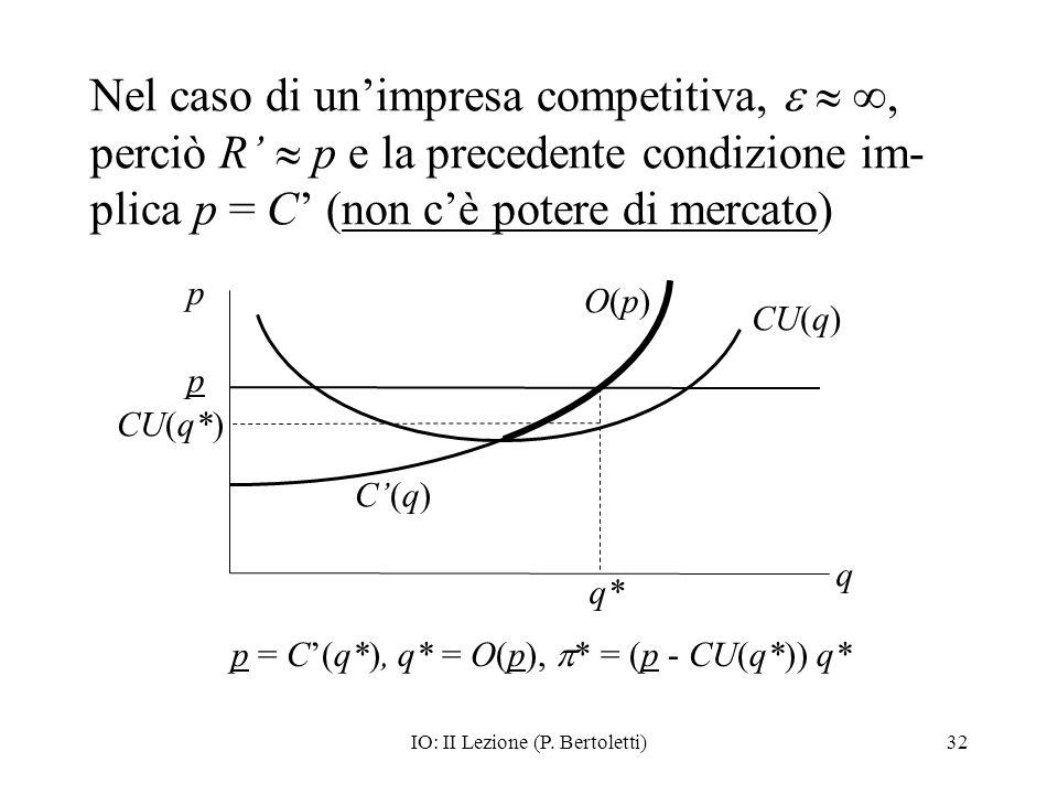 IO: II Lezione (P. Bertoletti)32 Nel caso di unimpresa competitiva,, perciò R p e la precedente condizione im- plica p = C (non cè potere di mercato)
