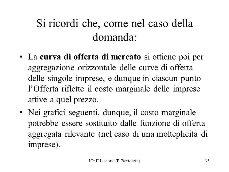 IO: II Lezione (P. Bertoletti)33 Si ricordi che, come nel caso della domanda: La curva di offerta di mercato si ottiene poi per aggregazione orizzonta