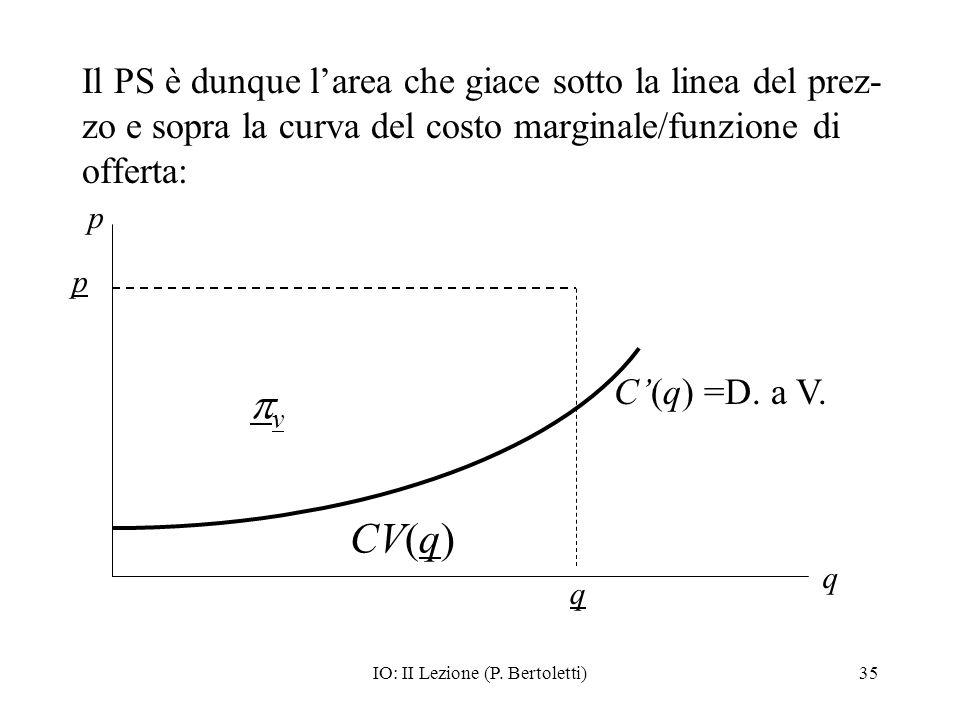 IO: II Lezione (P. Bertoletti)35 Il PS è dunque larea che giace sotto la linea del prez- zo e sopra la curva del costo marginale/funzione di offerta: