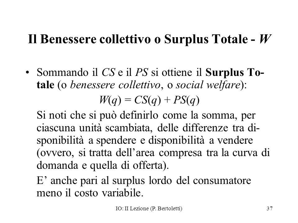 IO: II Lezione (P. Bertoletti)37 Il Benessere collettivo o Surplus Totale - W Sommando il CS e il PS si ottiene il Surplus To- tale (o benessere colle
