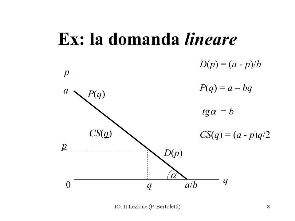 IO: II Lezione (P. Bertoletti)8 Ex: la domanda lineare D(p) = (a - p)/b P(q) = a – bq tg = b CS(q) = (a - p)q/2 p a P(q)P(q) 0 q qa/ba/b p D(p)D(p) CS