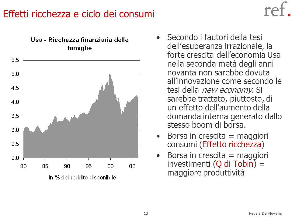 Fedele De Novellis 13 Effetti ricchezza e ciclo dei consumi Secondo i fautori della tesi dellesuberanza irrazionale, la forte crescita delleconomia Us