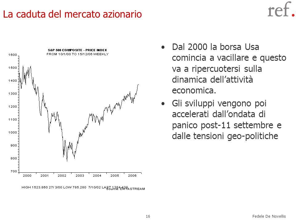 Fedele De Novellis 16 La caduta del mercato azionario Dal 2000 la borsa Usa comincia a vacillare e questo va a ripercuotersi sulla dinamica dellattivi