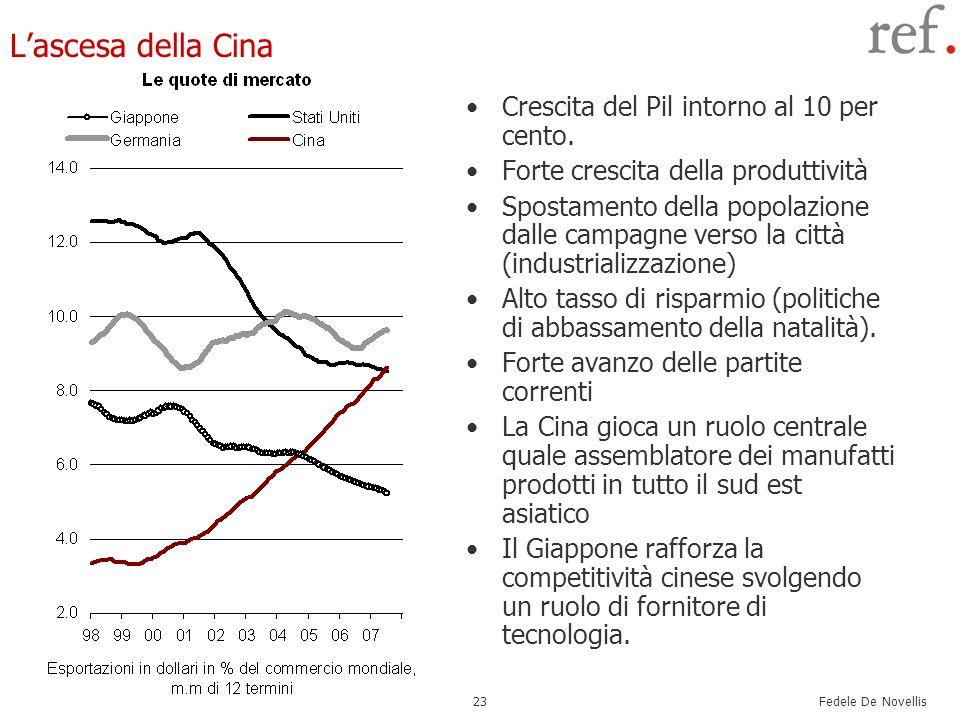 Fedele De Novellis 23 Lascesa della Cina Crescita del Pil intorno al 10 per cento. Forte crescita della produttività Spostamento della popolazione dal