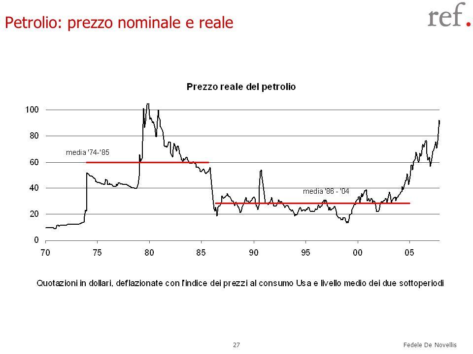 Fedele De Novellis 27 Petrolio: prezzo nominale e reale