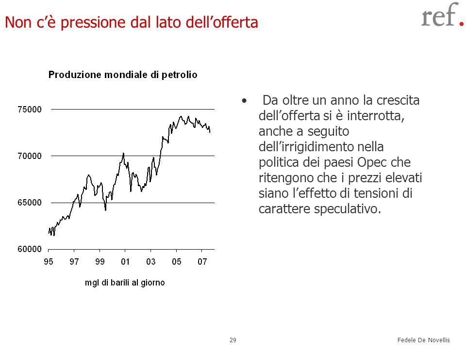 Fedele De Novellis 29 Non cè pressione dal lato dellofferta Da oltre un anno la crescita dellofferta si è interrotta, anche a seguito dellirrigidiment