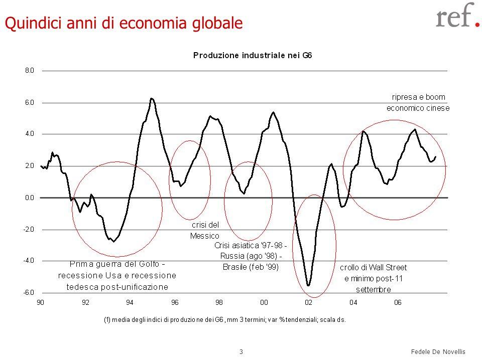 Fedele De Novellis 14 Q di Tobin e ciclo degli investimenti La Q di Tobin confronta il valore di unazienda sulla base della quotazione di borsa con il valore (di sostituzione) delle attività dellazienda Q = valore di mercato/ valore degli asset