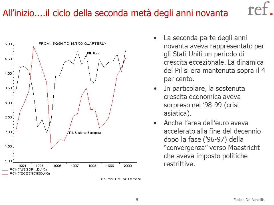 Fedele De Novellis 16 La caduta del mercato azionario Dal 2000 la borsa Usa comincia a vacillare e questo va a ripercuotersi sulla dinamica dellattività economica.