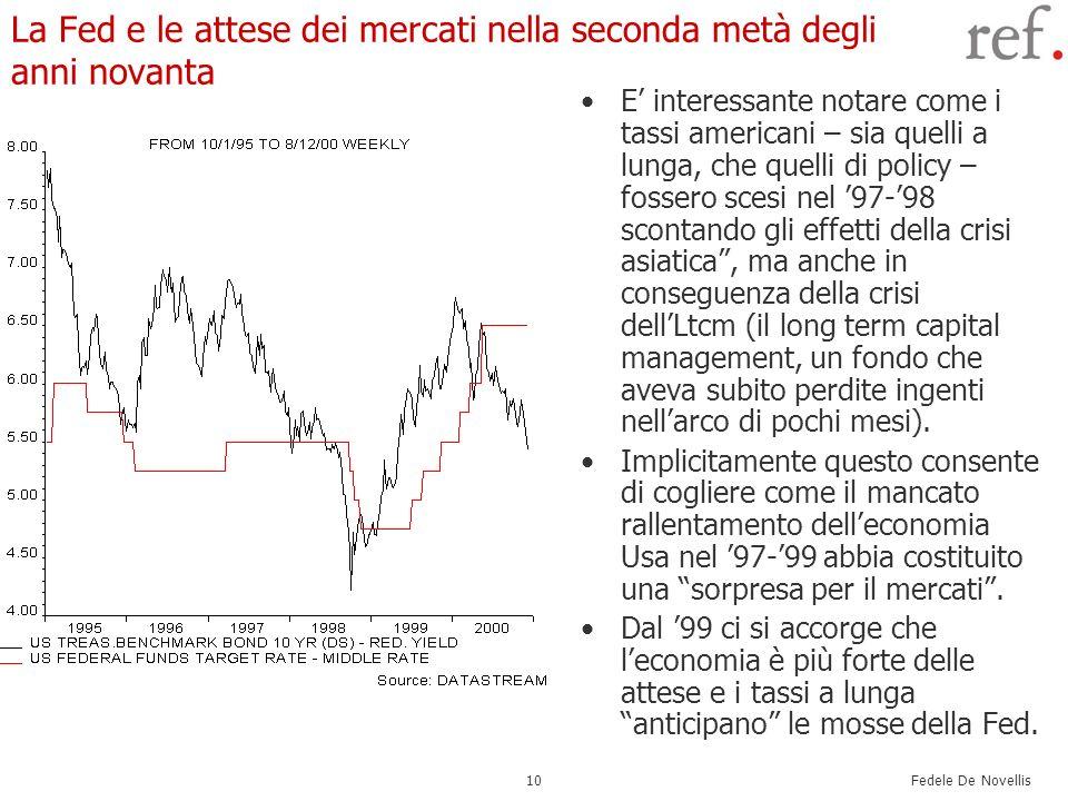 Fedele De Novellis 10 La Fed e le attese dei mercati nella seconda metà degli anni novanta E interessante notare come i tassi americani – sia quelli a