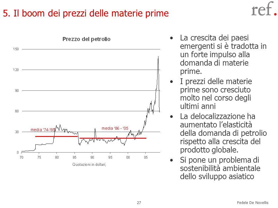 Fedele De Novellis 27 5. Il boom dei prezzi delle materie prime La crescita dei paesi emergenti si è tradotta in un forte impulso alla domanda di mate