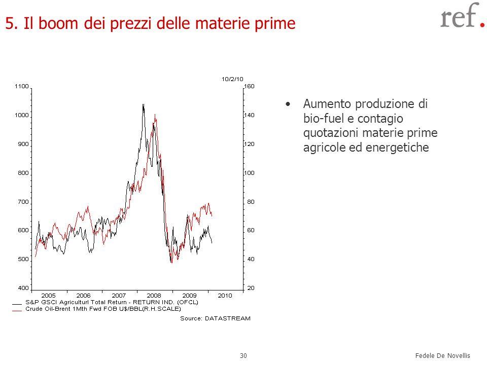 Fedele De Novellis 30 5. Il boom dei prezzi delle materie prime Aumento produzione di bio-fuel e contagio quotazioni materie prime agricole ed energet