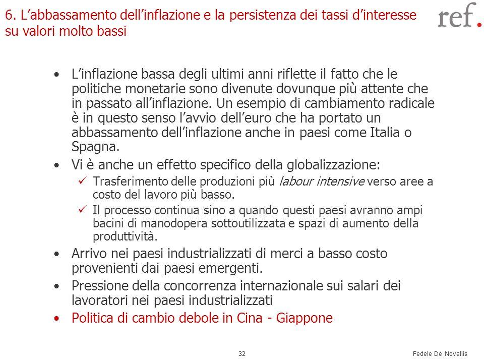Fedele De Novellis 32 6. Labbassamento dellinflazione e la persistenza dei tassi dinteresse su valori molto bassi Linflazione bassa degli ultimi anni