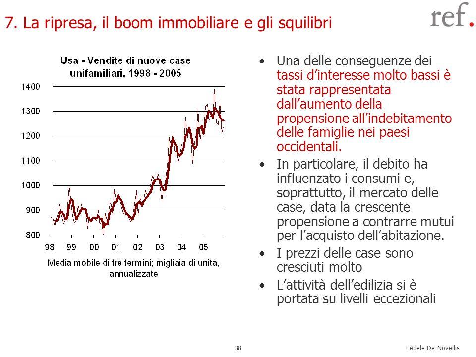Fedele De Novellis 38 7. La ripresa, il boom immobiliare e gli squilibri Una delle conseguenze dei tassi dinteresse molto bassi è stata rappresentata