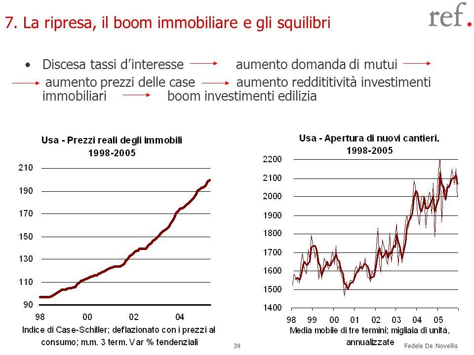 Fedele De Novellis 39 7. La ripresa, il boom immobiliare e gli squilibri Discesa tassi dinteresse aumento domanda di mutui aumento prezzi delle case a