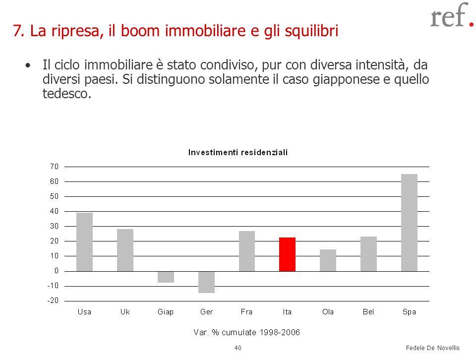 Fedele De Novellis 40 7. La ripresa, il boom immobiliare e gli squilibri Il ciclo immobiliare è stato condiviso, pur con diversa intensità, da diversi