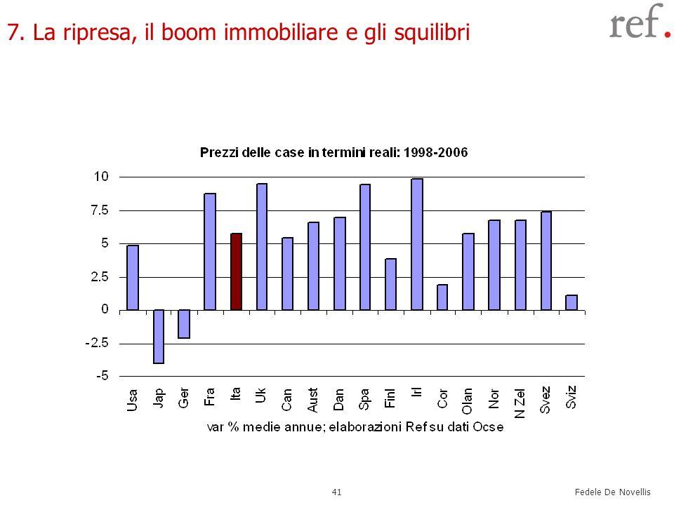 Fedele De Novellis 41 7. La ripresa, il boom immobiliare e gli squilibri