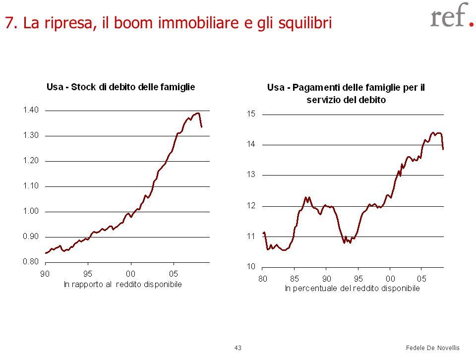 Fedele De Novellis 43 7. La ripresa, il boom immobiliare e gli squilibri