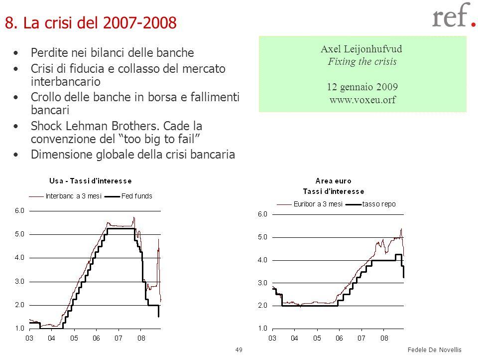Fedele De Novellis 49 8. La crisi del 2007-2008 Perdite nei bilanci delle banche Crisi di fiducia e collasso del mercato interbancario Crollo delle ba