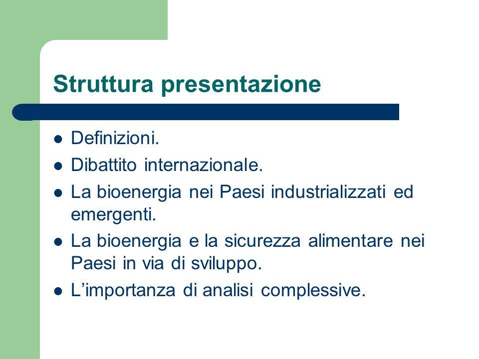 Struttura presentazione Definizioni. Dibattito internazionale.