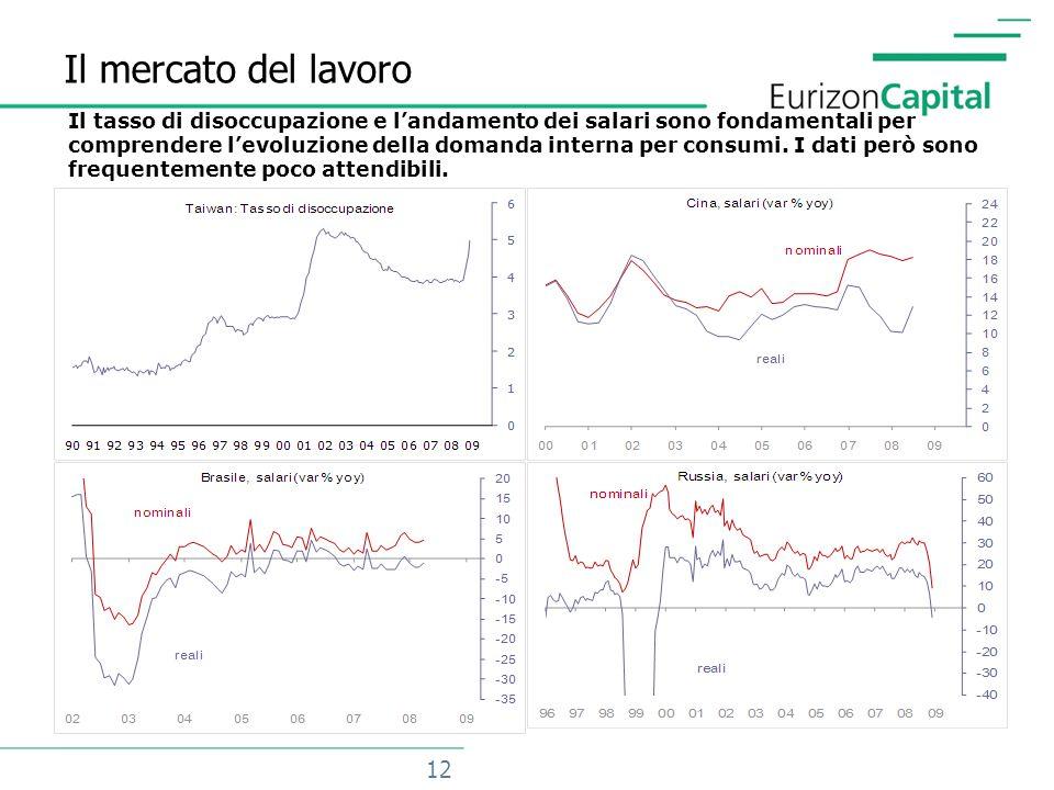 13 Linflazione Oltre ad avere elevata crescita, i paesi emergenti sono stati spesso caratterizzati da alta inflazione.