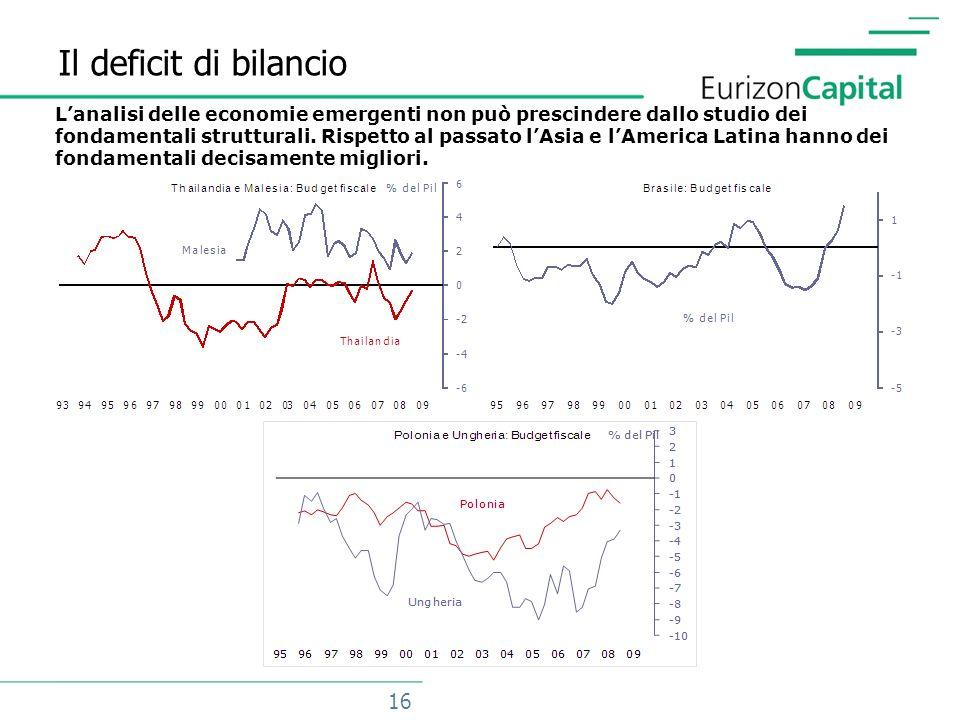 16 Il deficit di bilancio Lanalisi delle economie emergenti non può prescindere dallo studio dei fondamentali strutturali.