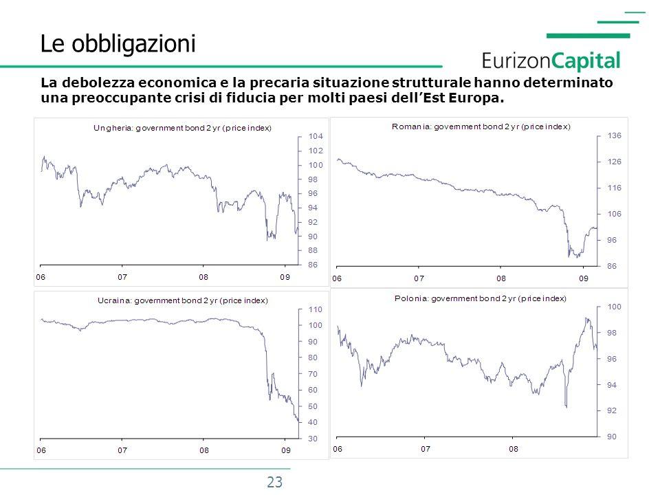 23 Le obbligazioni La debolezza economica e la precaria situazione strutturale hanno determinato una preoccupante crisi di fiducia per molti paesi dellEst Europa.