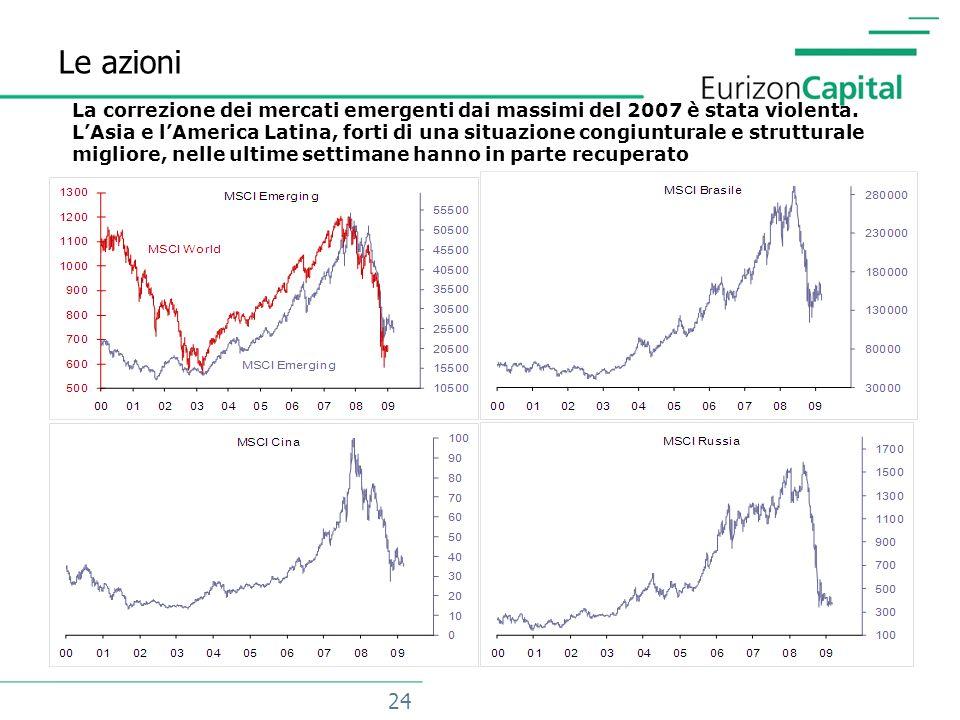 24 Le azioni La correzione dei mercati emergenti dai massimi del 2007 è stata violenta.
