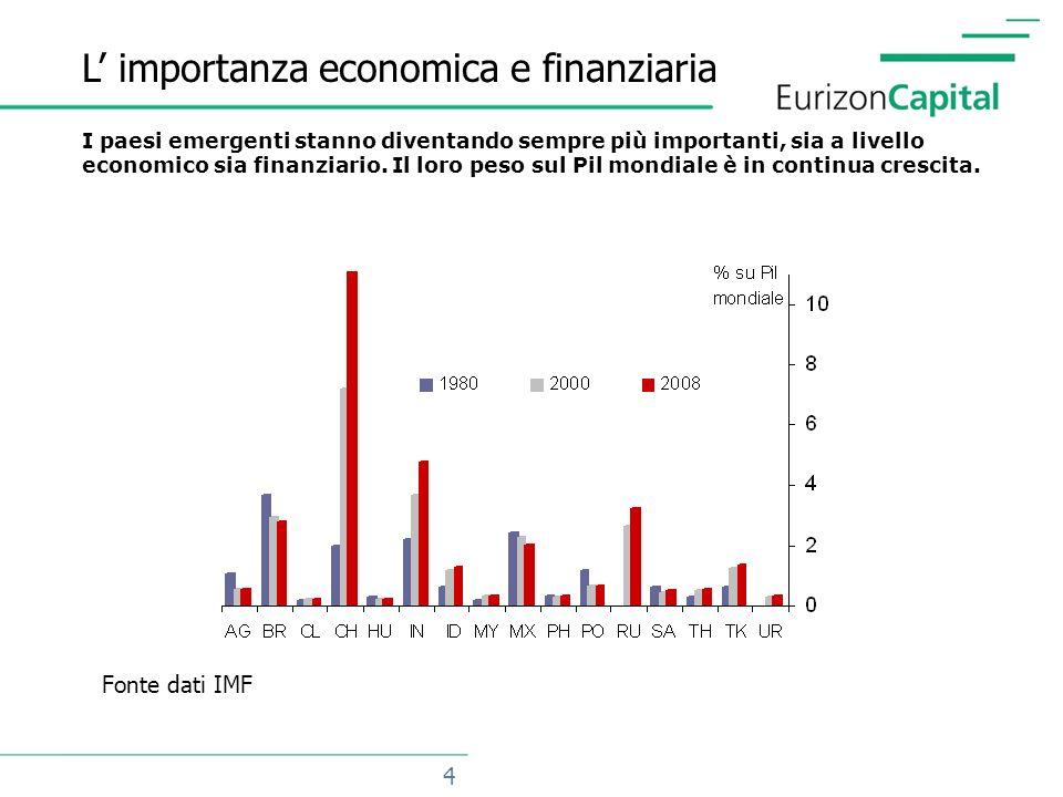 4 L importanza economica e finanziaria I paesi emergenti stanno diventando sempre più importanti, sia a livello economico sia finanziario.