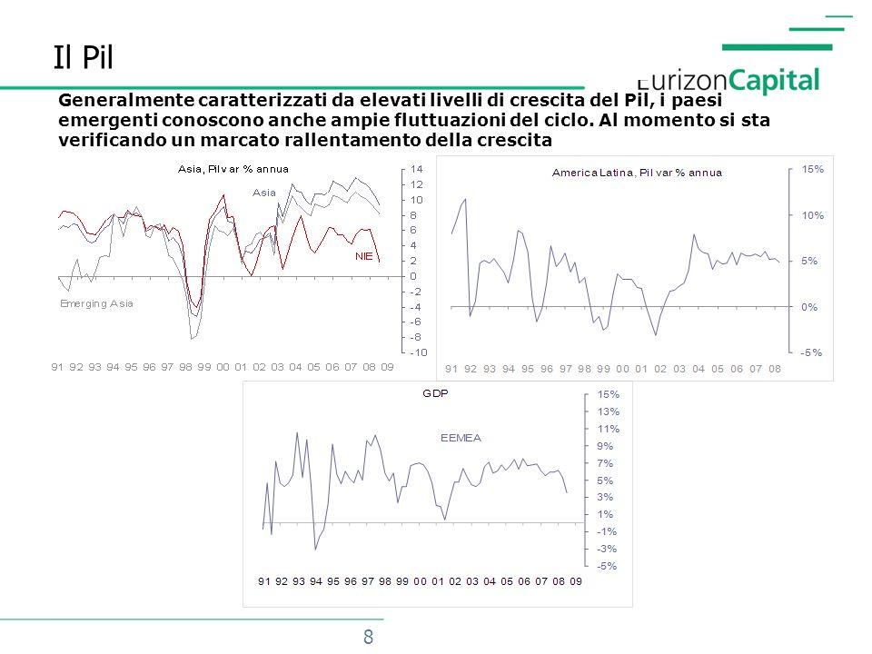 8 Il Pil Generalmente caratterizzati da elevati livelli di crescita del Pil, i paesi emergenti conoscono anche ampie fluttuazioni del ciclo.