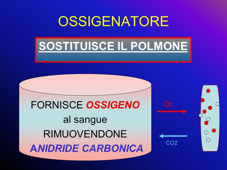 OSSIGENATORE SOSTITUISCE IL POLMONE O2O2 CO2 FORNISCE OSSIGENO al sangue RIMUOVENDONE ANIDRIDE CARBONICA