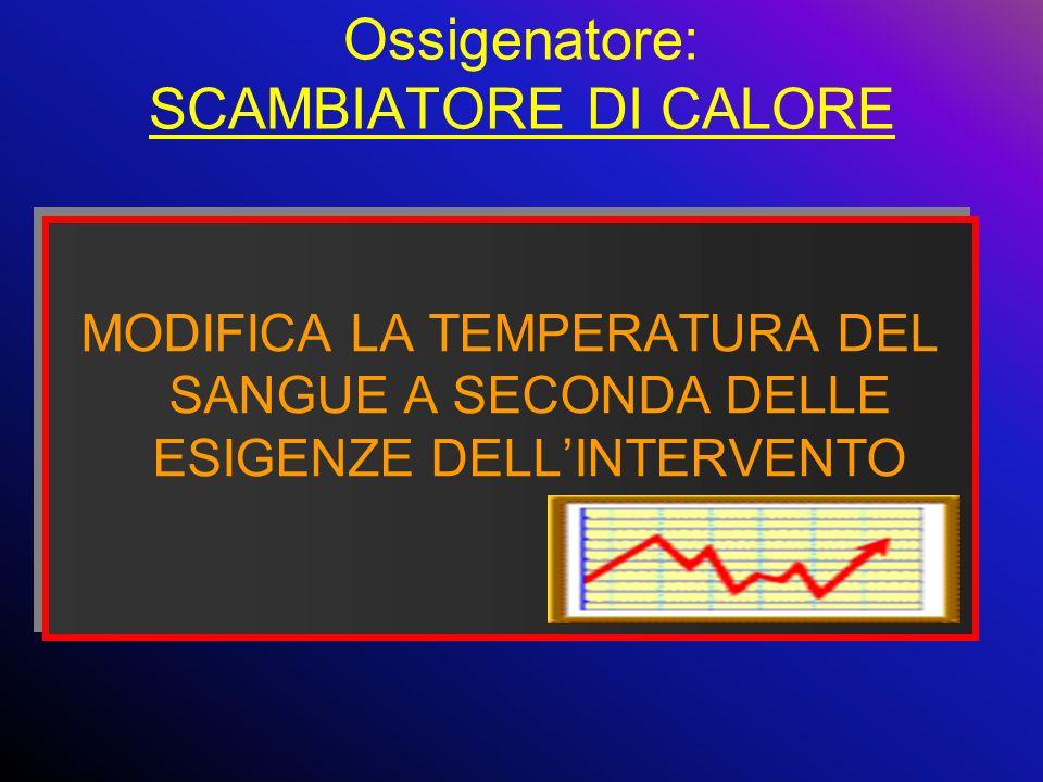 Ossigenatore: SCAMBIATORE DI CALORE MODIFICA LA TEMPERATURA DEL SANGUE A SECONDA DELLE ESIGENZE DELLINTERVENTO