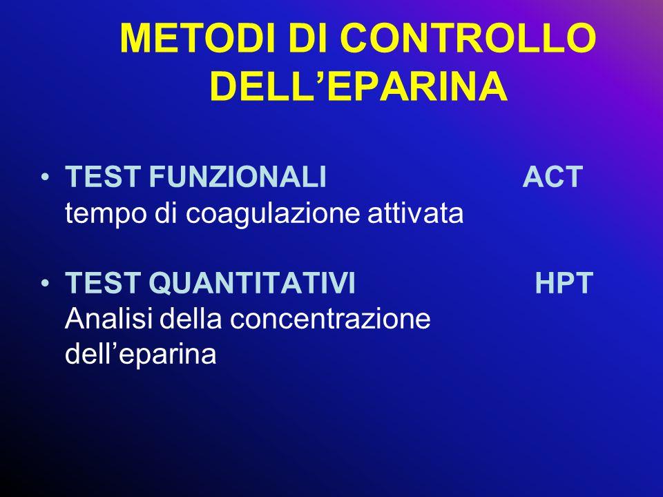 METODI DI CONTROLLO DELLEPARINA TEST FUNZIONALI ACT tempo di coagulazione attivata TEST QUANTITATIVI HPT Analisi della concentrazione delleparina
