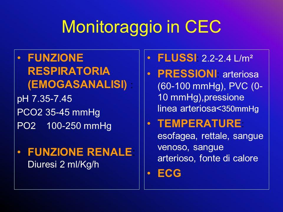 Monitoraggio in CEC FUNZIONE RESPIRATORIA (EMOGASANALISI) : pH 7.35-7.45 PCO2 35-45 mmHg PO2 100-250 mmHg FUNZIONE RENALE: Diuresi 2 ml/Kg/h FLUSSI :
