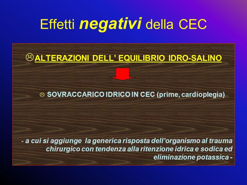 L ALTERAZIONI DELL EQUILIBRIO IDRO-SALINO L SOVRACCARICO IDRICO IN CEC (prime, cardioplegia) - a cui si aggiunge la generica risposta dellorganismo al