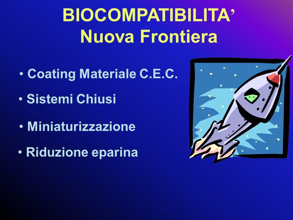 BIOCOMPATIBILITA Nuova Frontiera Coating Materiale C.E.C. Sistemi Chiusi Miniaturizzazione Riduzione eparina