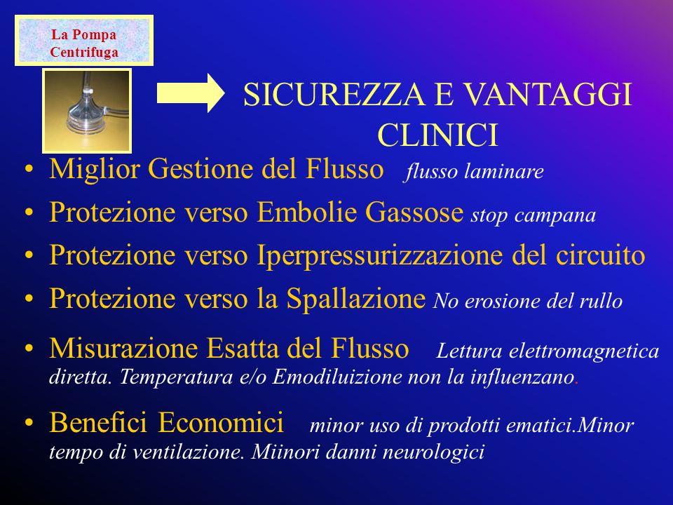 SICUREZZA E VANTAGGI CLINICI Miglior Gestione del Flusso flusso laminare Protezione verso Embolie Gassose stop campana Protezione verso Iperpressurizz