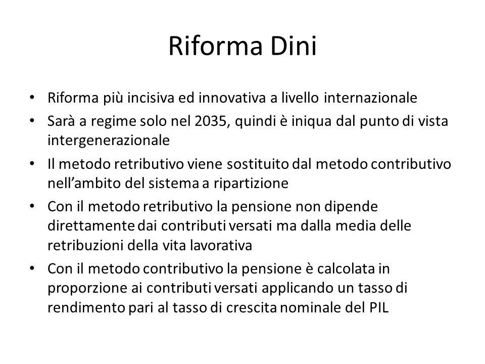 Riforma Dini Riforma più incisiva ed innovativa a livello internazionale Sarà a regime solo nel 2035, quindi è iniqua dal punto di vista intergenerazi
