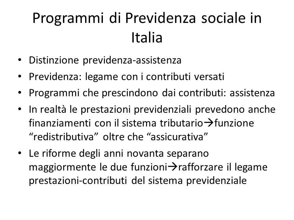 Programmi di Previdenza sociale in Italia Distinzione previdenza-assistenza Previdenza: legame con i contributi versati Programmi che prescindono dai