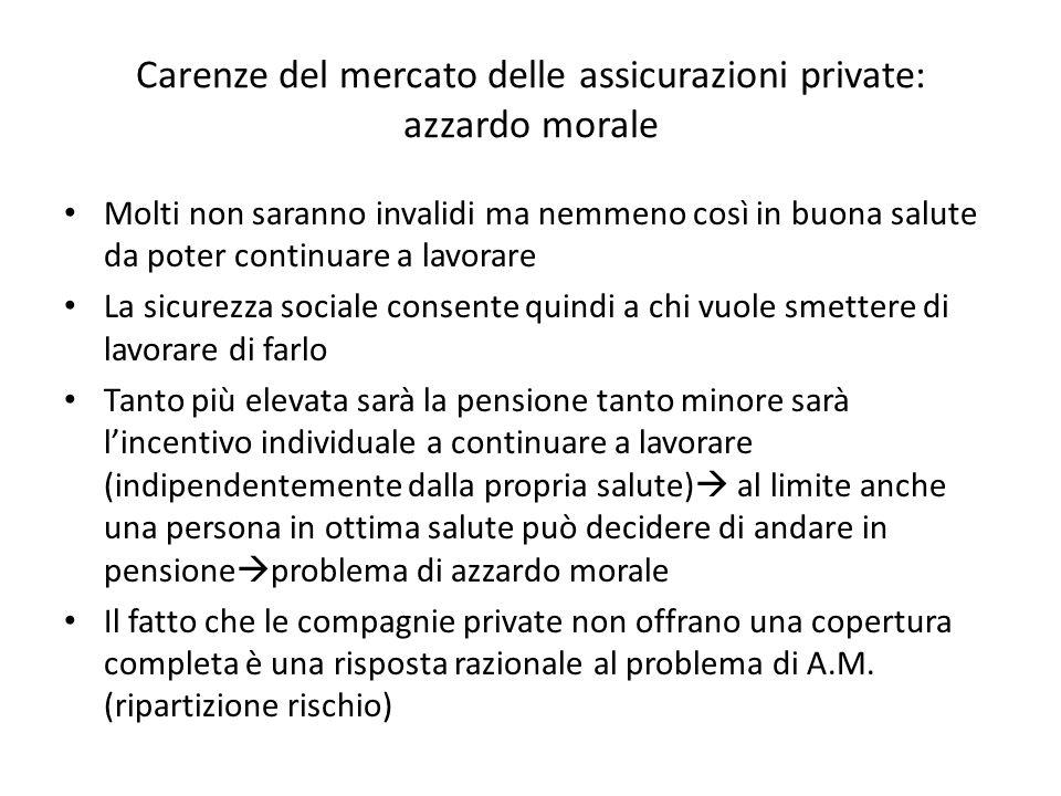 Carenze del mercato delle assicurazioni private: azzardo morale Molti non saranno invalidi ma nemmeno così in buona salute da poter continuare a lavor