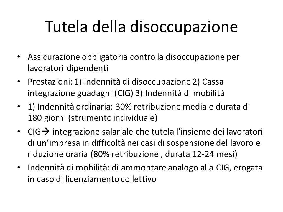 Tutela della disoccupazione Assicurazione obbligatoria contro la disoccupazione per lavoratori dipendenti Prestazioni: 1) indennità di disoccupazione