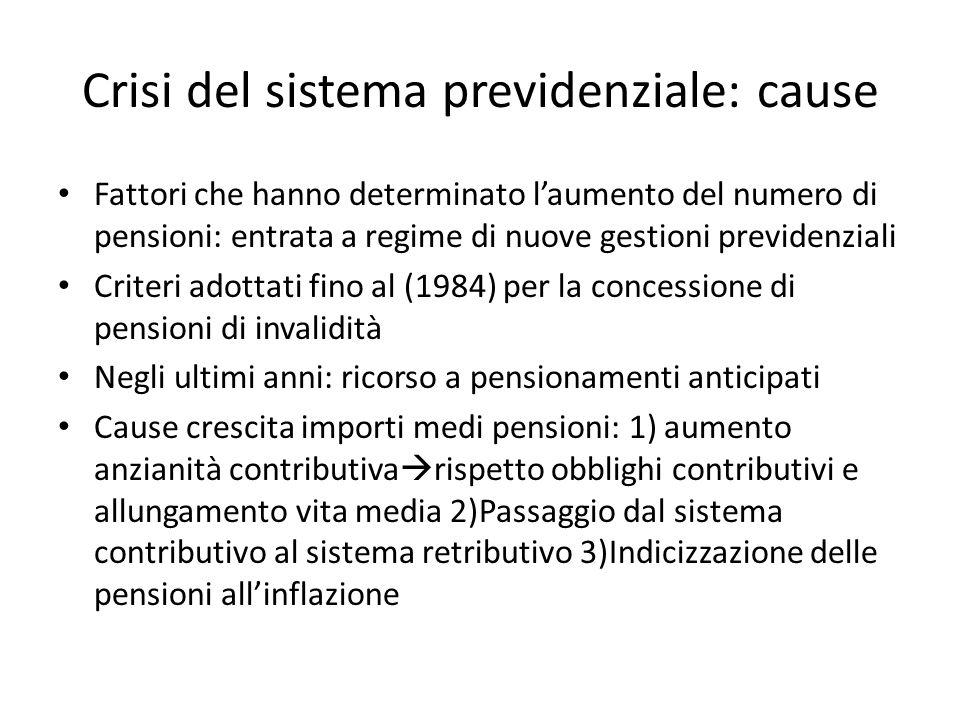 Crisi del sistema previdenziale: cause Fattori che hanno determinato laumento del numero di pensioni: entrata a regime di nuove gestioni previdenziali