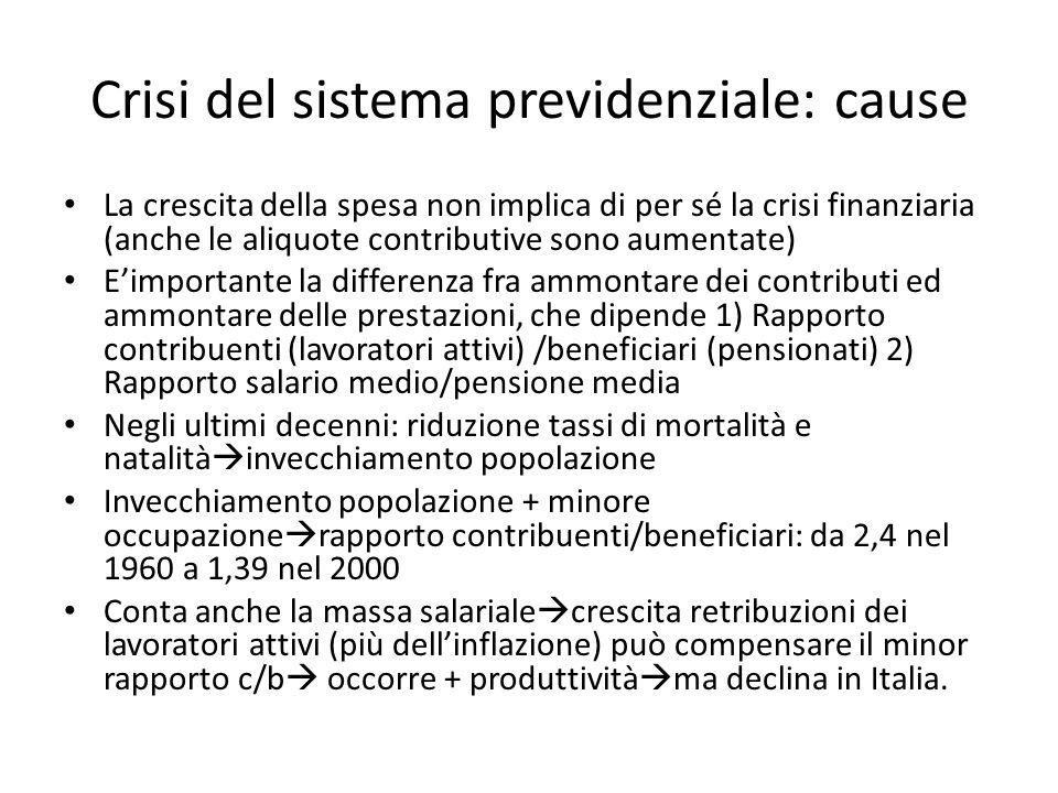 Crisi del sistema previdenziale: cause La crescita della spesa non implica di per sé la crisi finanziaria (anche le aliquote contributive sono aumenta
