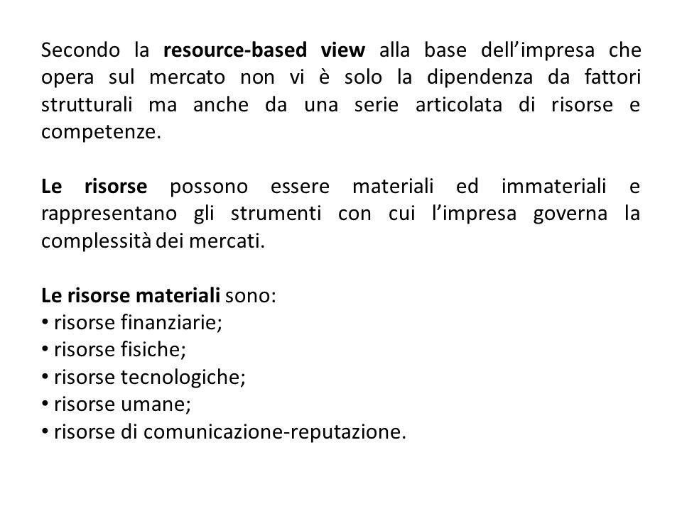 Secondo la resource-based view alla base dellimpresa che opera sul mercato non vi è solo la dipendenza da fattori strutturali ma anche da una serie ar