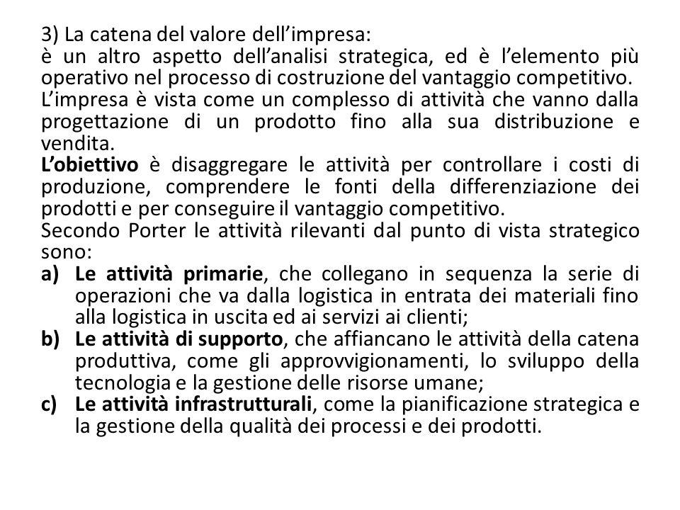 3) La catena del valore dellimpresa: è un altro aspetto dellanalisi strategica, ed è lelemento più operativo nel processo di costruzione del vantaggio