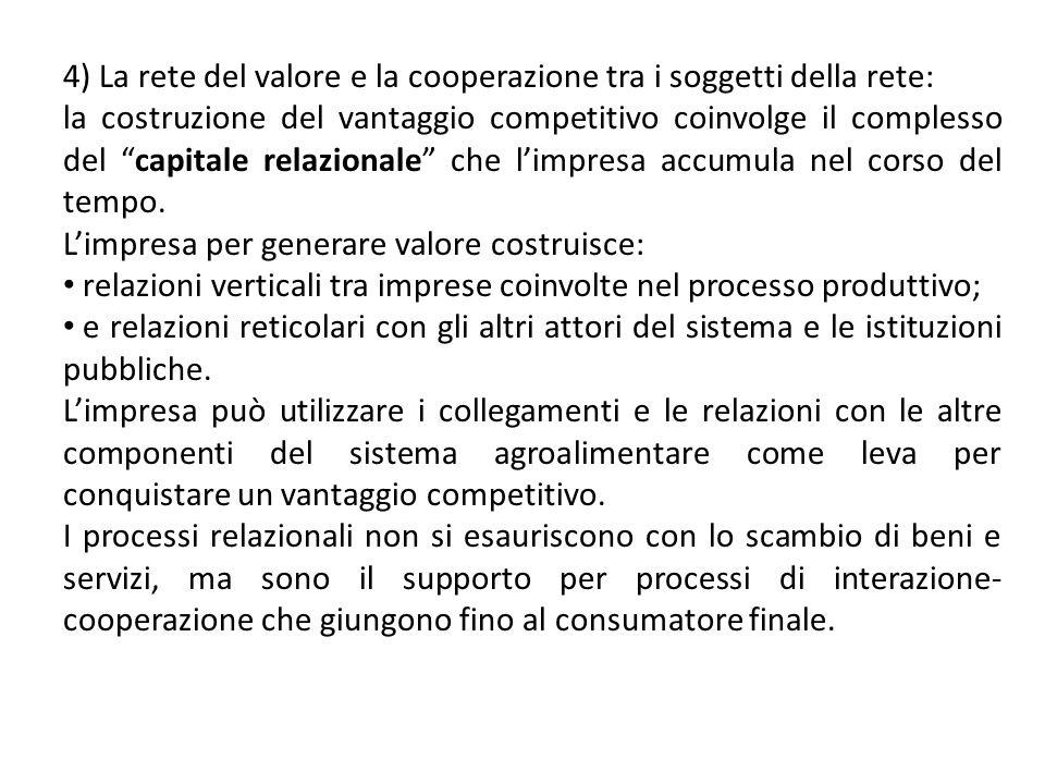 4) La rete del valore e la cooperazione tra i soggetti della rete: la costruzione del vantaggio competitivo coinvolge il complesso del capitale relazi