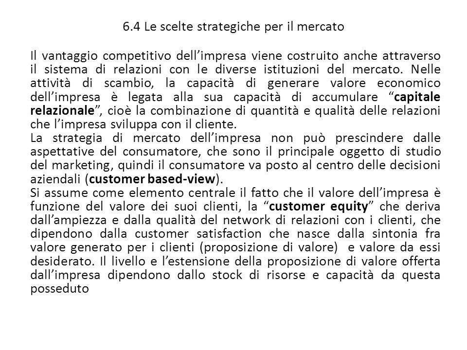 6.4 Le scelte strategiche per il mercato Il vantaggio competitivo dellimpresa viene costruito anche attraverso il sistema di relazioni con le diverse