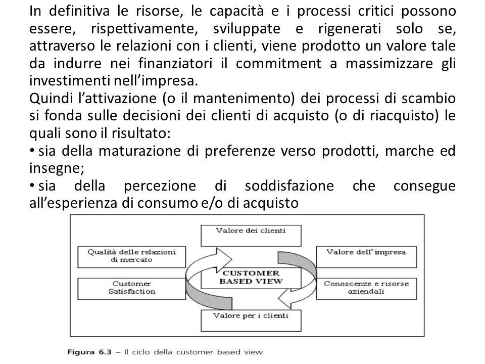 In definitiva le risorse, le capacità e i processi critici possono essere, rispettivamente, sviluppate e rigenerati solo se, attraverso le relazioni c