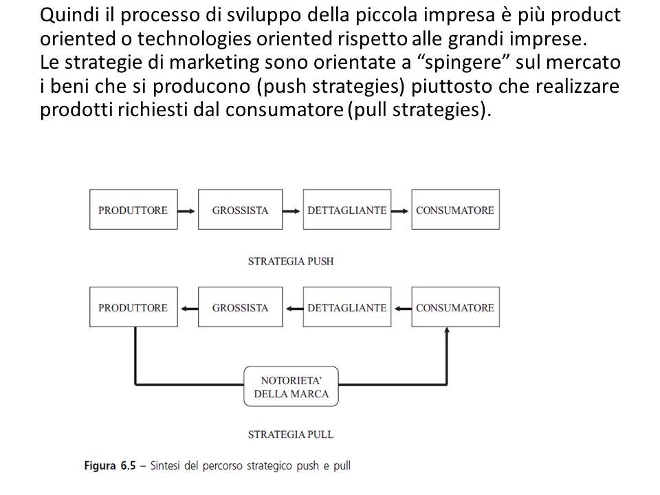 Quindi il processo di sviluppo della piccola impresa è più product oriented o technologies oriented rispetto alle grandi imprese. Le strategie di mark