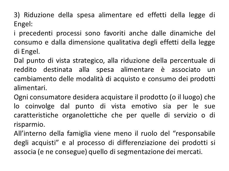 3) Riduzione della spesa alimentare ed effetti della legge di Engel: i precedenti processi sono favoriti anche dalle dinamiche del consumo e dalla dim